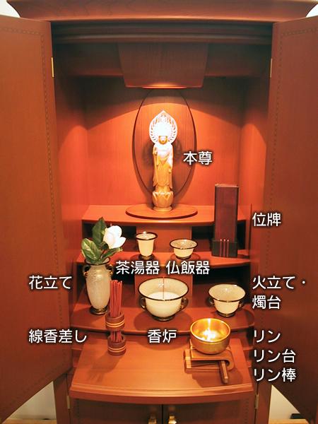 仏壇・仏具の飾り方